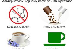 Альтернатива черному кофе при панкреатите