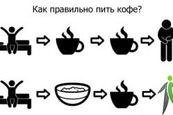 Правильное употребление кофе при панкреатите