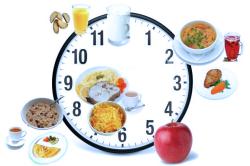 Дробное питание при панкреатите